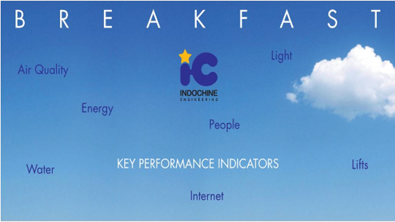 Key Performance Indicators… Air Quality, Energy, Water, Light, Lifts, Internet, People…